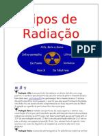 Tipos de Radiação
