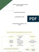 467182537 AA1 EV2 Mapa Conceptual Rol Del Docente y Del Estudiante PDF