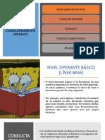 CONCEPTOS BÁSICOS DEL CONDICIONAMIENTO OPERANTE
