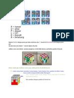 Trik bermain Rubik 3x3