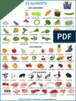 Les Aliments A2