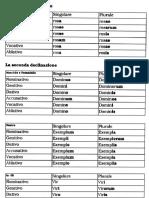 Granmatica Latina