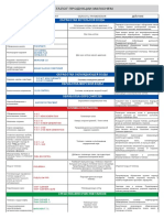 Product Selection Guide РУС
