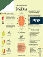 infografico dislexia