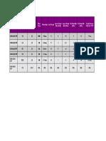 standar sfp Module Type
