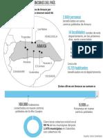 4G en Arauca