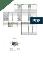 Base de Datos PRCOVID-19 Seguir Editando