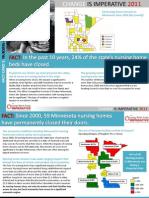 LTCI 2011 Fact Card 5 - Nursing Homes