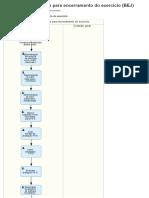 BEJ - Avaliação de estoques para encerramento do exercício - Diagramas de processo