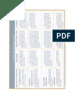 manuel de proyecto social-páginas-23-38-desbloqueado