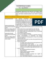 IT_Raccomandazioni_AIFA_gestione_domiciliare_COVID-19_Vers.2-Agg._26.04.2021