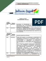 Actualización Normativa al 7 de Mayo de 2021