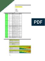 Matriz evaluación Ambiental - Rehabilitación via Miraflorez-Zetaquira (1)
