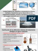 08 Tratamiento de aguas residuales-teoria-clase 2020-II-Parte 1-UNIDAD IV
