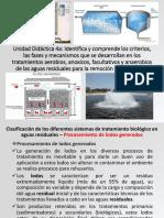 012 Tratamiento de aguas residuales-teoria-clase 2020-II-Parte 5 UNIDAD IV