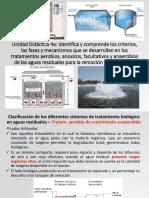 010 Tratamiento de aguas residuales-teoria-clase 2020-II-Parte 3 UNIDAD IV