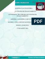Avila Chavez Manueleduardo Act8