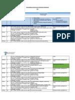 Cronograma 2021 III° medio Ciencias de la Salud (1)