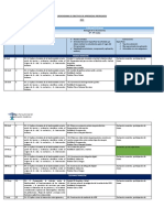 Cronograma 2021 III° medio Biología de los Ecosistemas