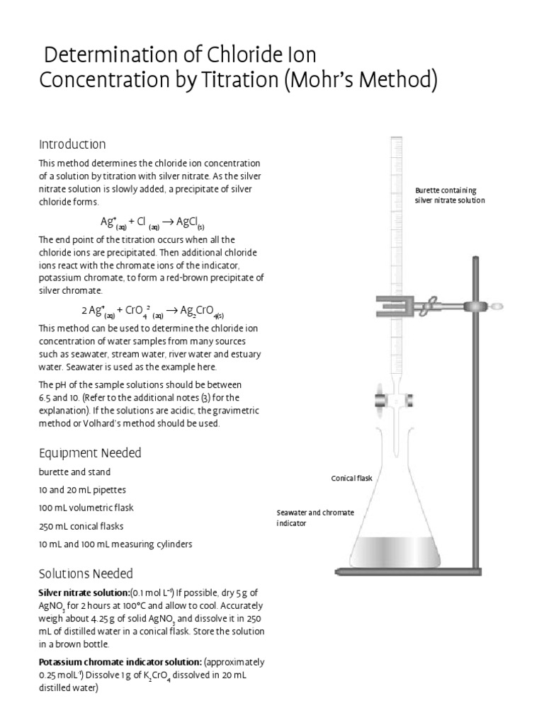 mohr method Mohr's method determines the chloride ion concentration of a solution by titration  with silver nitrate as the silver nitrate solution is slowly added,.