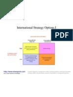 International Strategy Options I Matrix Diagram