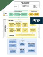 mapa de procesos 20110616