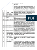Clasificare NACE Rev.2 – CPA2008
