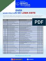 puntos_covid_lima_este_-_boletin_senati_te_cuida_ndeg78