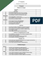 Bulletin CE2 - P1 et P2 (1)