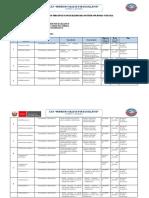 CLASES REMOTAS 1° A-B SECUNDARIA - RAZONAMIENTO MATEMATICO