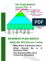 business-plan-basics4985