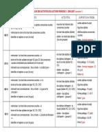 Progression Detaillee Des Activites de Lecture Periode 2