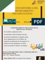 1 EVOLUCIÓN HISTÓRICA DEL COMPORTAMIENTO ORGANIZACIONAL