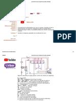 InjectorService.com.ua • Diagnóstico de geradores automotivos