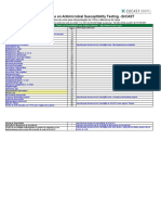 Tabela Pontos de Corte Clinicos BrCAST v1 Mar 2021