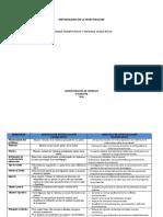 Tabla Comparativa (2)