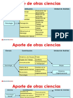 1.4_Aportes_de_otras_ciencias