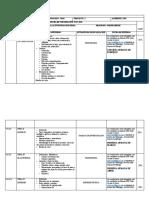 Planificacion Profe Joime Nieves Inv.penal Prosecucion