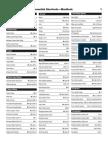 Essential InDesign CS4 Shortcuts for MacBook
