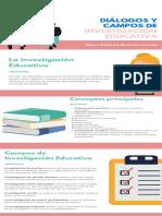 Diálogos y campos de investigación educativa (1)