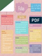 mapa conceptual fichas fichaje