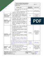 TJ-MA-I-01.06 Minimizacion ambiental Mantenimiento Rev 04