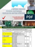 2 CUADRO DE CARGAS Y UNIFILAR
