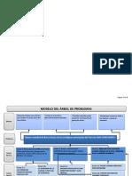 1._plantilla_para_rbol_de_problemas-objetivos