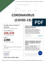 Información sobre coronavirus para San Felipe, Yaracuy, Venezuela - Actualizaciones, noticias y consejos de seguridad - The Weather Channel _ Weather.com