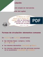 08_La_transformacion_de_dinero_en_capital