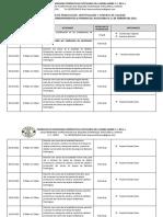 Informe de Actividades-Yesenia Morales Soto-TECNICO-FEDESI_ENERO