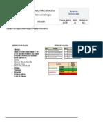 Matriz Evaluación de Riesgos
