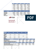 Indicatori Din Bilant