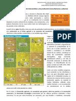 Ginestet_Ficha_Catedra_Ciudad_Medieval_Centro_Comercializ_y_Producc_Revision2021(1)